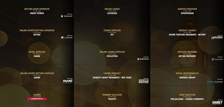 global gaming awards 2021 winners